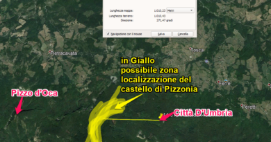 Castello pizzonia
