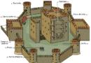 Il Castello nel Medioevo. BY Eli Farris